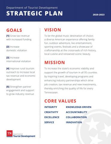 2020-2023 Strategic Plan